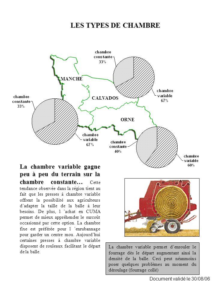 Document validé le 30/08/06 Cette partie est une synthèse réalisée à partir d 'une enquête menée auprès de 24 utilisateurs de presses à balles ronde en CUMA dans les trois départements de Basse-Normandie.