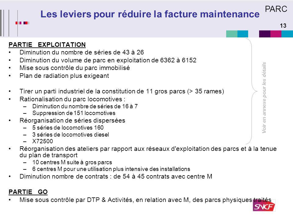 13 Les leviers pour réduire la facture maintenance PARTIE EXPLOITATION Diminution du nombre de séries de 43 à 26 Diminution du volume de parc en explo