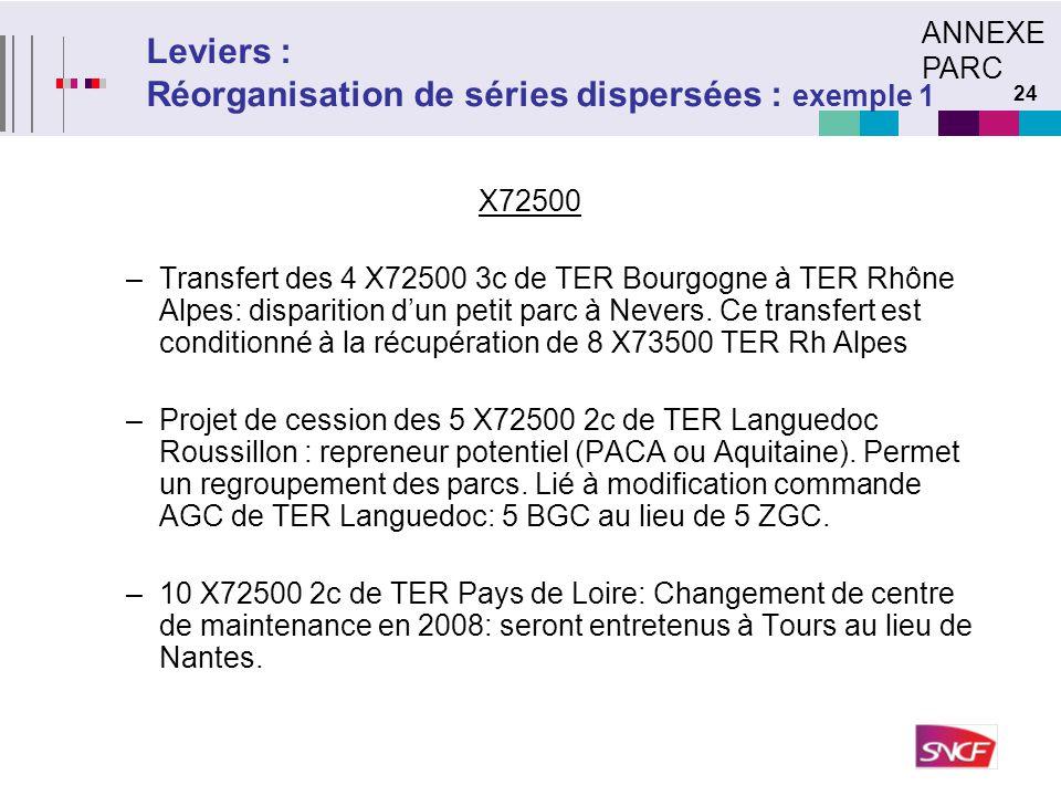 24 Leviers : Réorganisation de séries dispersées : exemple 1 X72500 –Transfert des 4 X72500 3c de TER Bourgogne à TER Rhône Alpes: disparition d'un pe