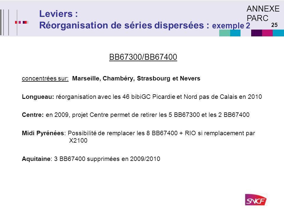 25 Leviers : Réorganisation de séries dispersées : exemple 2 BB67300/BB67400 concentrées sur: Marseille, Chambéry, Strasbourg et Nevers Longueau: réor