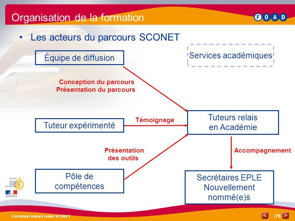 /76 Formation tuteurs relais SCONET Équipe de diffusion Conception du parcours Présentation du parcours Pôle de compétences Témoignage Présentation de