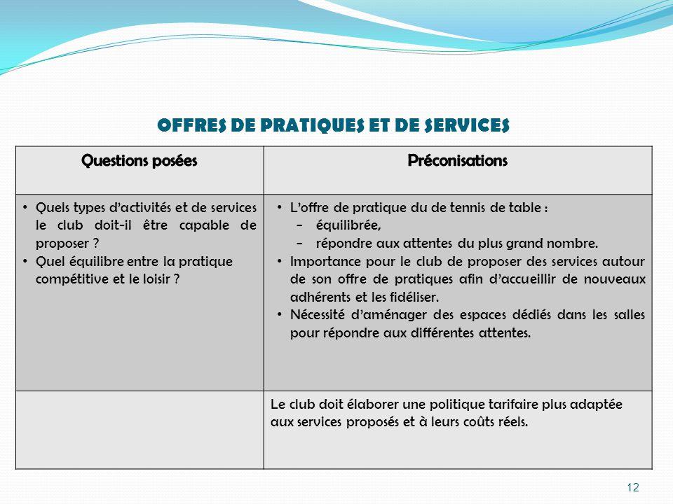 12 OFFRES DE PRATIQUES ET DE SERVICES Quels types d'activités et de services le club doit-il être capable de proposer .