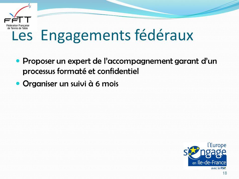 Les Engagements fédéraux Proposer un expert de l'accompagnement garant d'un processus formaté et confidentiel Organiser un suivi à 6 mois 18