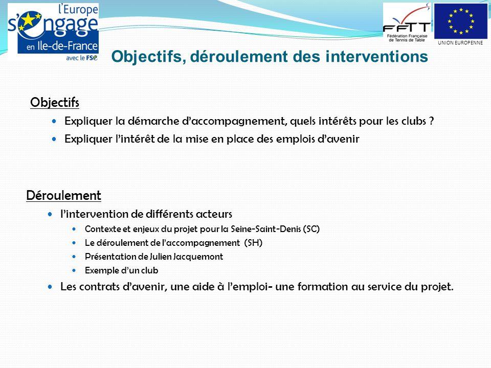 Objectifs, déroulement des interventions Objectifs Expliquer la démarche d'accompagnement, quels intérêts pour les clubs .