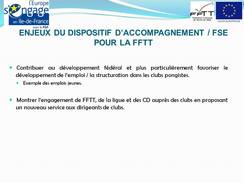 ENJEUX DU DISPOSITIF D'ACCOMPAGNEMENT / FSE POUR LA FFTT Contribuer au développement fédéral et plus particulièrement favoriser le développement de l'emploi / la structuration dans les clubs pongistes.