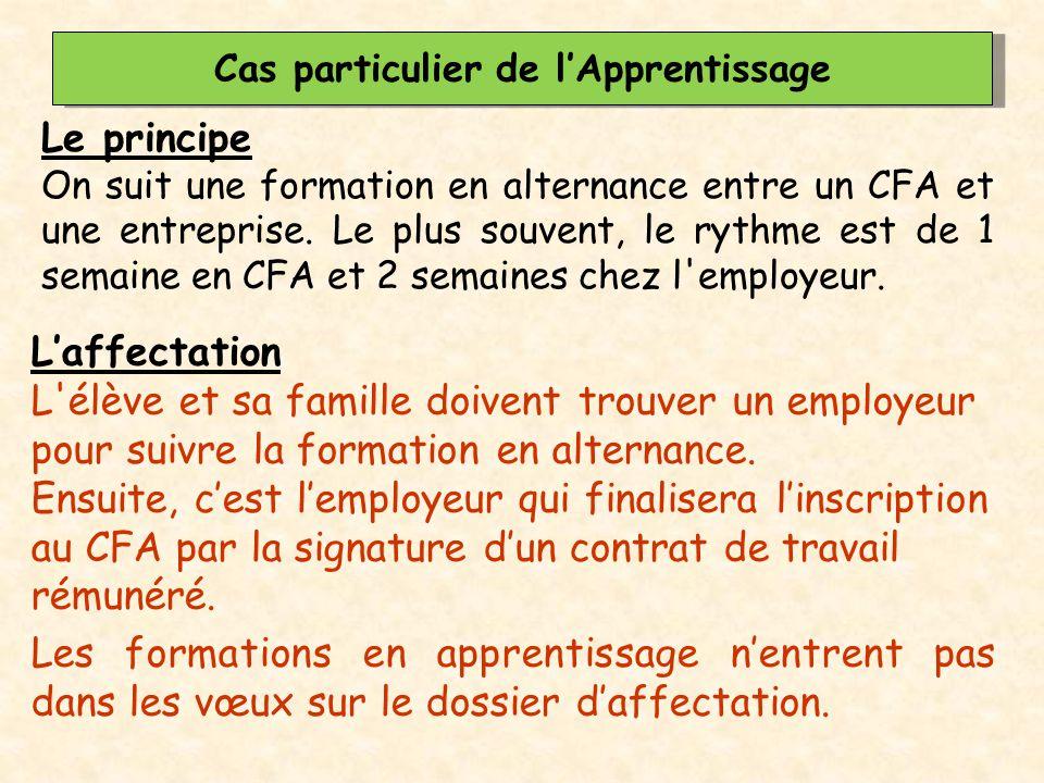 Le principe On suit une formation en alternance entre un CFA et une entreprise. Le plus souvent, le rythme est de 1 semaine en CFA et 2 semaines chez