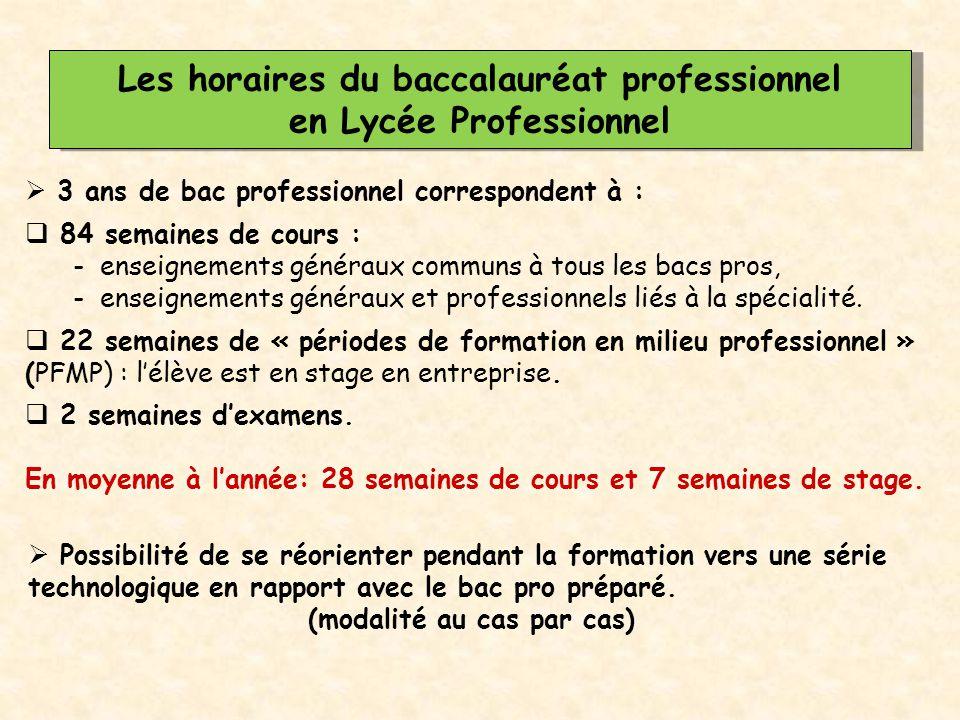 Les horaires du baccalauréat professionnel en Lycée Professionnel Les horaires du baccalauréat professionnel en Lycée Professionnel  3 ans de bac pro