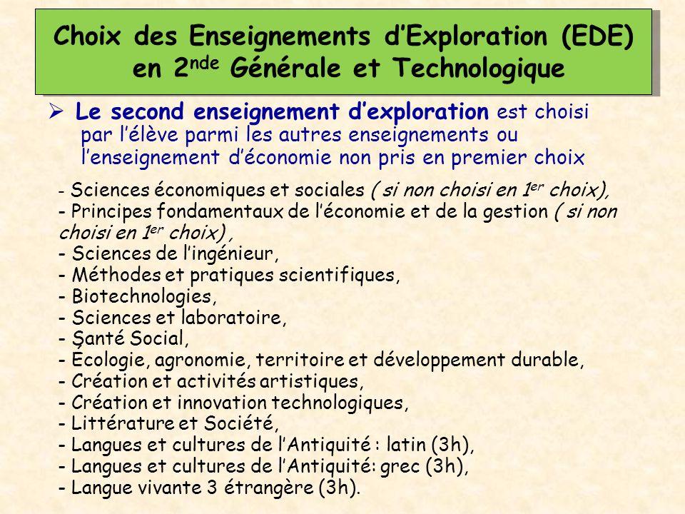  Le second enseignement d'exploration est choisi par l'élève parmi les autres enseignements ou l'enseignement d'économie non pris en premier choix -