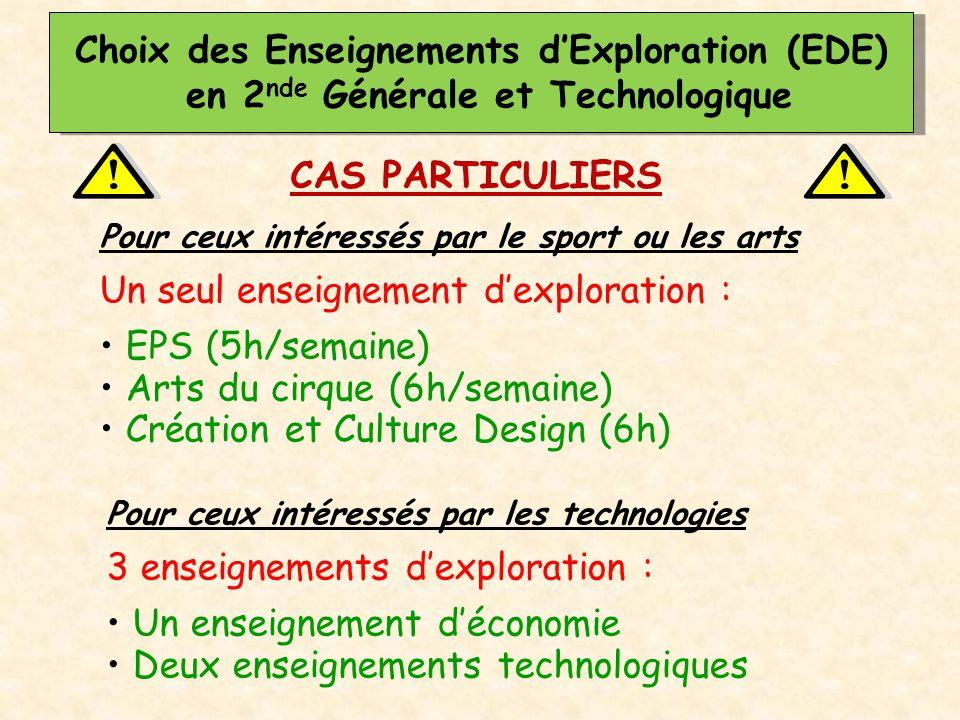 CAS PARTICULIERS Pour ceux intéressés par le sport ou les arts Un seul enseignement d'exploration : EPS (5h/semaine) Arts du cirque (6h/semaine) Créat