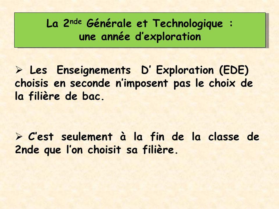  Les Enseignements D' Exploration (EDE) choisis en seconde n'imposent pas le choix de la filière de bac. La 2 nde Générale et Technologique : une ann