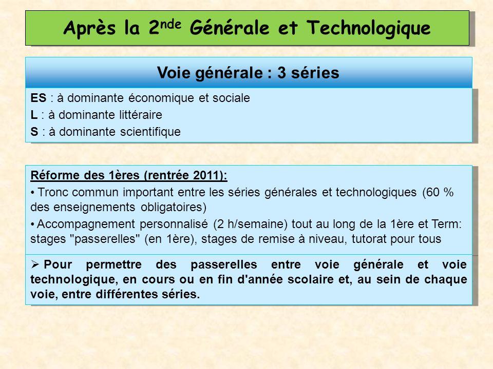Voie générale : 3 séries ES : à dominante économique et sociale L : à dominante littéraire S : à dominante scientifique ES : à dominante économique et
