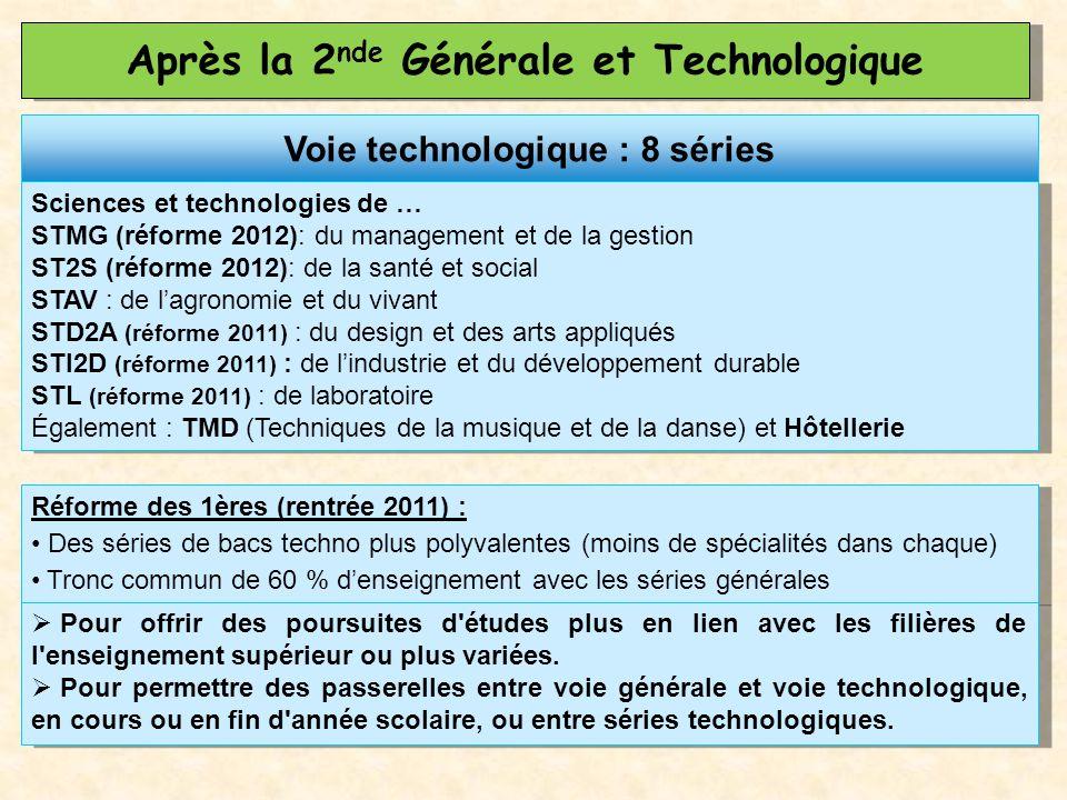 Voie technologique : 8 séries Sciences et technologies de … STMG (réforme 2012): du management et de la gestion ST2S (réforme 2012): de la santé et so