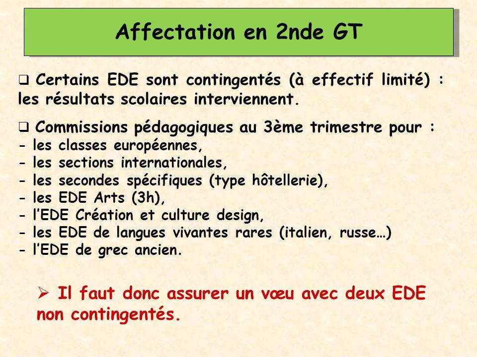  Certains EDE sont contingentés (à effectif limité) : les résultats scolaires interviennent. Affectation en 2nde GT  Commissions pédagogiques au 3èm