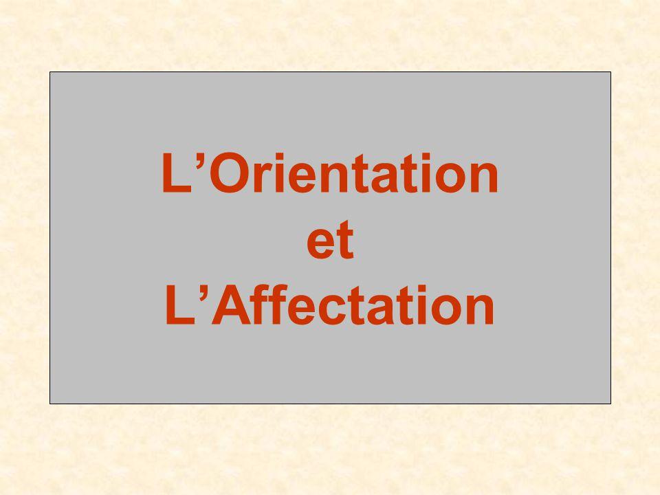 L'Orientation et L'Affectation