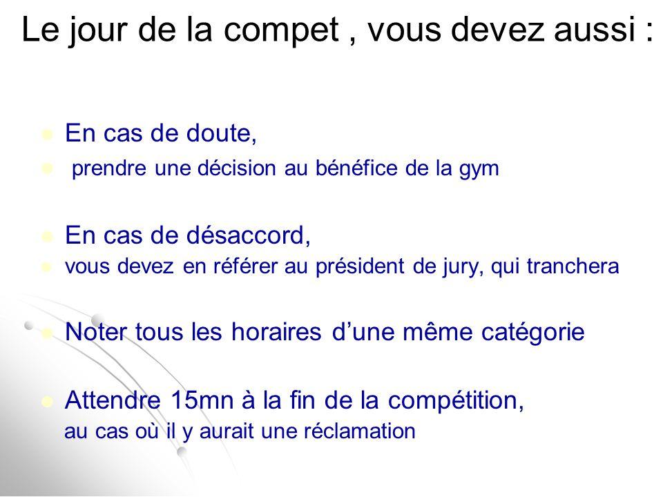 Le jour de la compet, vous devez aussi : En cas de doute, prendre une décision au bénéfice de la gym En cas de désaccord, vous devez en référer au pré