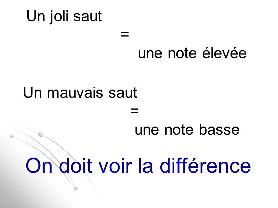 Un joli saut = une note élevée Un mauvais saut = une note basse On doit voir la différence