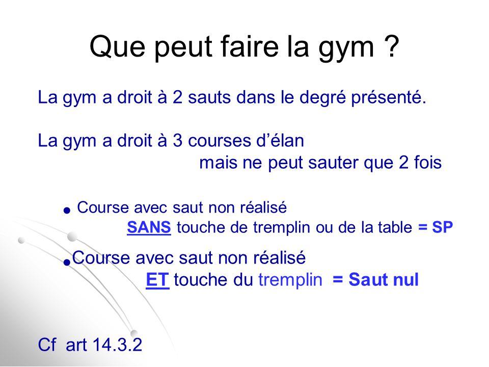 Que peut faire la gym ? La gym a droit à 2 sauts dans le degré présenté. La gym a droit à 3 courses d'élan mais ne peut sauter que 2 fois Course avec