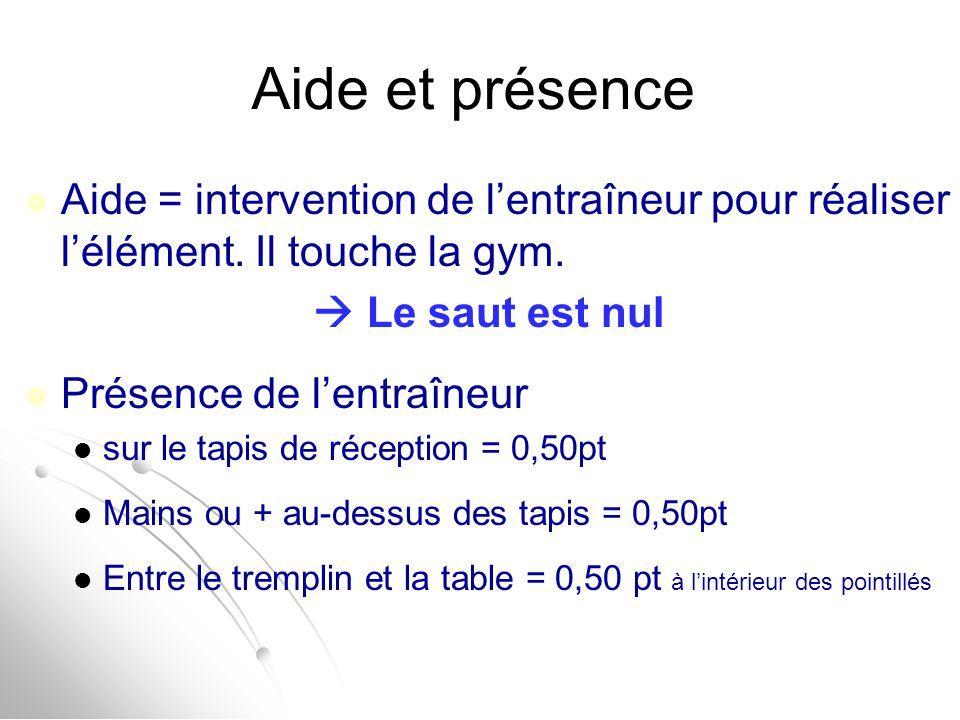 Aide et présence Aide = intervention de l'entraîneur pour réaliser l'élément. Il touche la gym.  Le saut est nul Présence de l'entraîneur sur le tapi