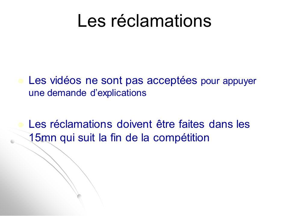 Les réclamations Les vidéos ne sont pas acceptées pour appuyer une demande d'explications Les réclamations doivent être faites dans les 15mn qui suit