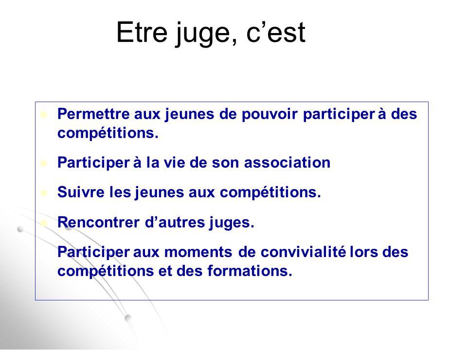 Etre juge, c'est Permettre aux jeunes de pouvoir participer à des compétitions. Participer à la vie de son association Suivre les jeunes aux compétiti