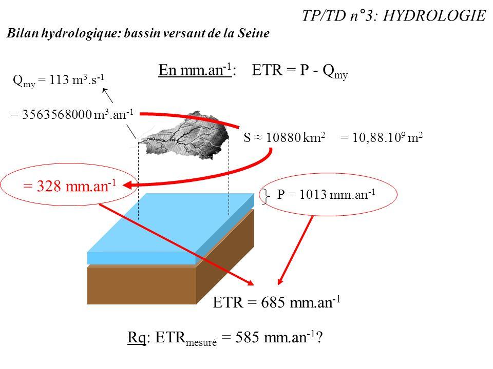 P = 1013 mm.an -1 TP/TD n°3: HYDROLOGIE Bilan hydrologique: bassin versant de la Seine En mm.an -1 : ETR = P - Q my Q my = 113 m 3.s -1 = 3563568000 m