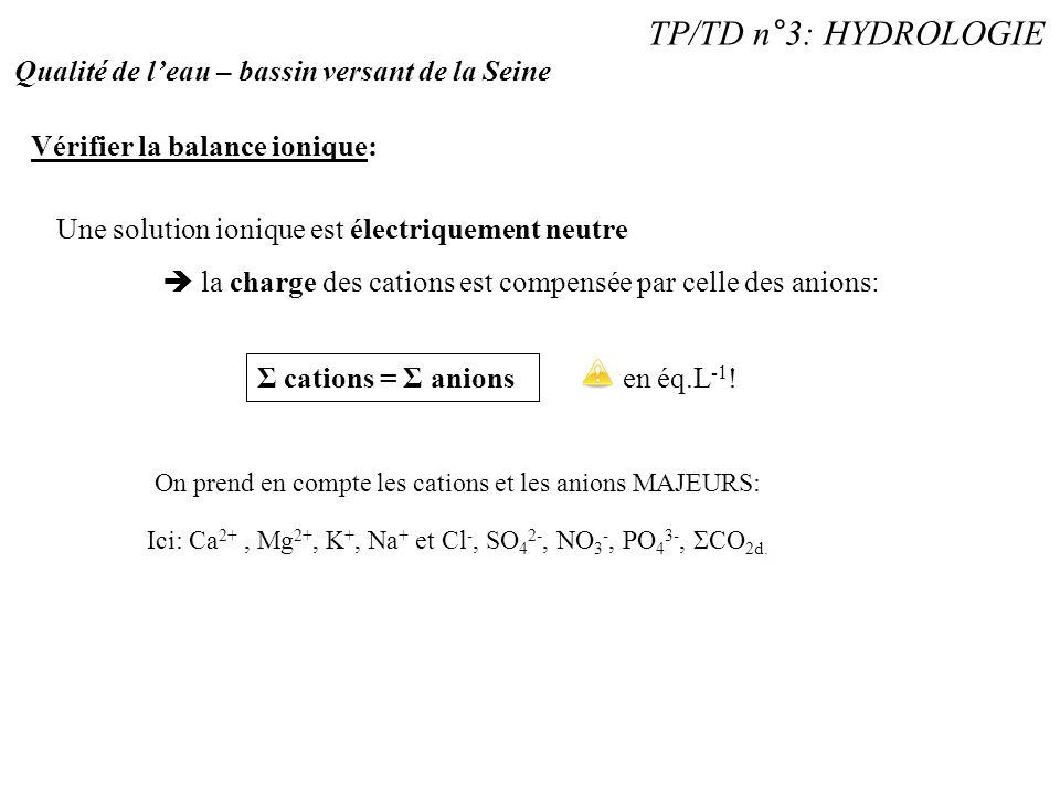TP/TD n°3: HYDROLOGIE Qualité de l'eau – bassin versant de la Seine Vérifier la balance ionique: Σ cations = Σ anions en éq.L -1 ! Une solution ioniqu