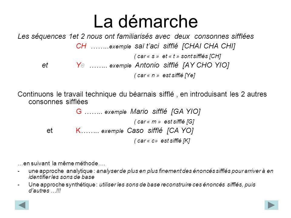 La démarche Les séquences 1et 2 nous ont familiarisés avec deux consonnes sifflées CH ……..
