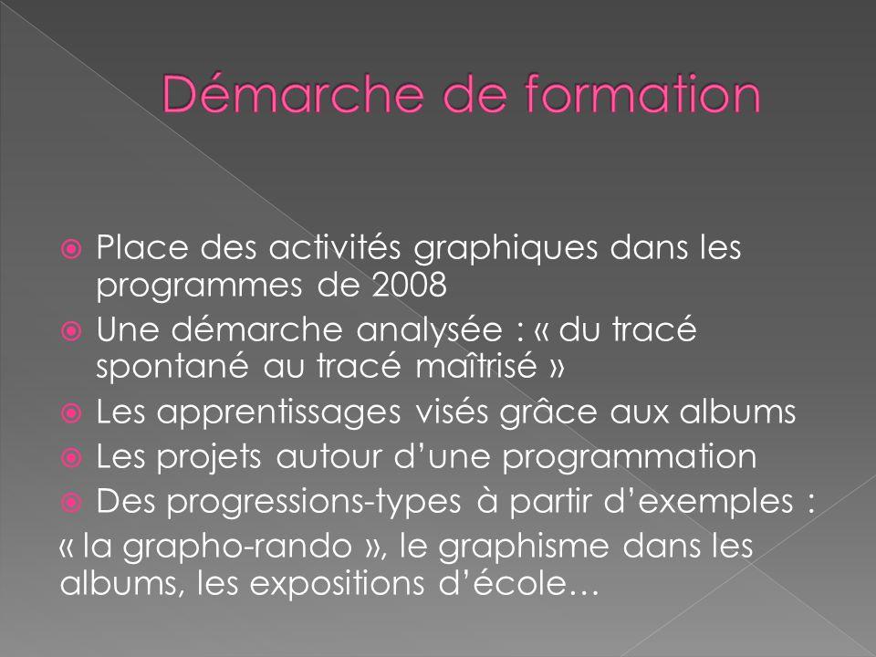  Place des activités graphiques dans les programmes de 2008  Une démarche analysée : « du tracé spontané au tracé maîtrisé »  Les apprentissages vi