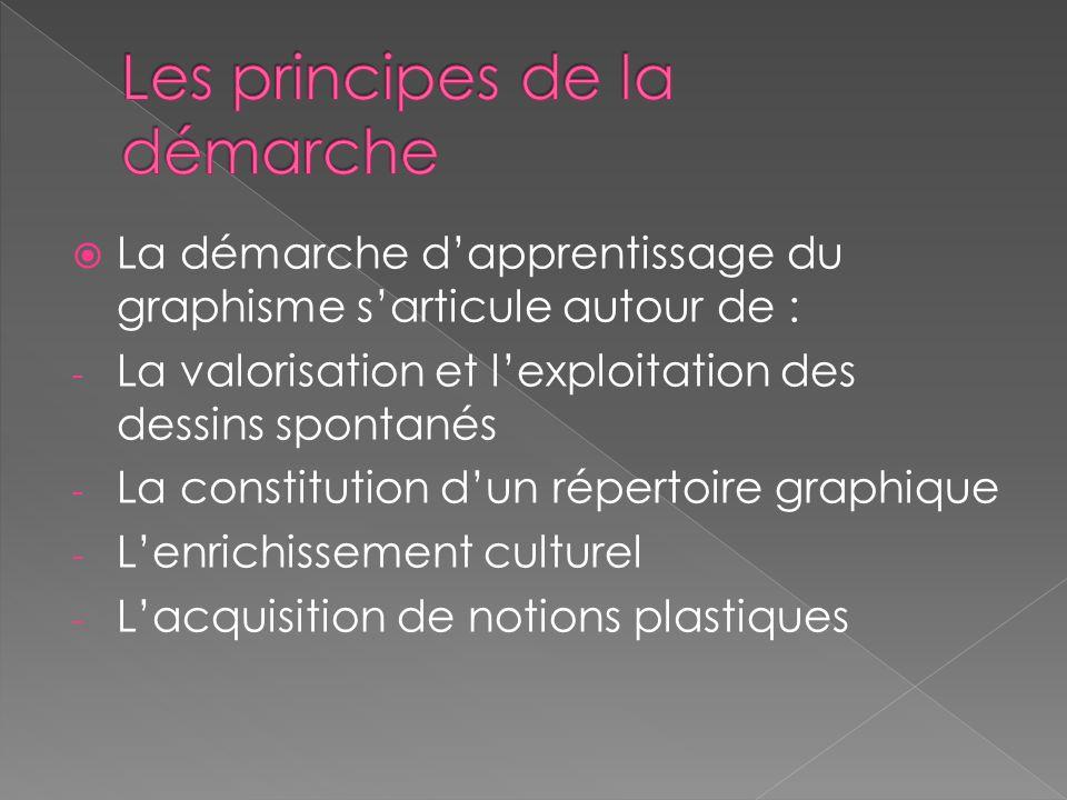  La démarche d'apprentissage du graphisme s'articule autour de : - La valorisation et l'exploitation des dessins spontanés - La constitution d'un rép