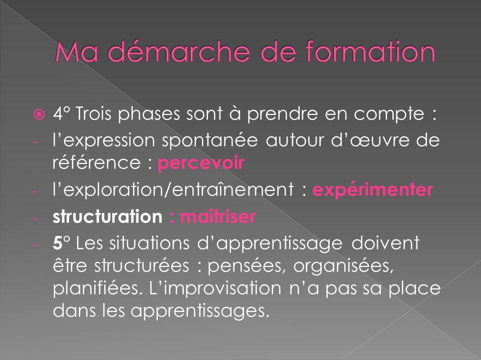  4° Trois phases sont à prendre en compte : - l'expression spontanée autour d'œuvre de référence : percevoir - l'exploration/entraînement : expérimen