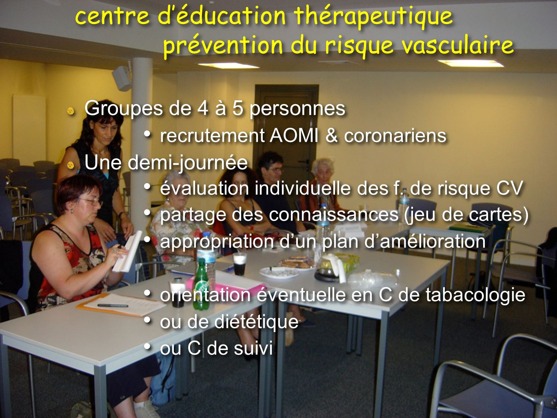 Groupes de 4 à 5 personnes recrutement AOMI & coronariens Une demi-journée évaluation individuelle des f. de risque CV partage des connaissances (jeu