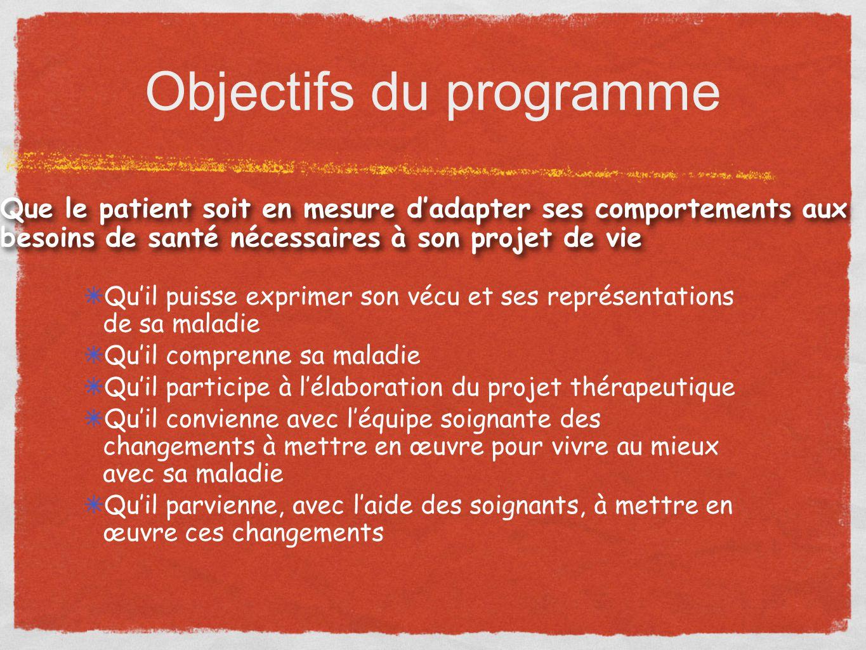 l'éducation thérapeutique au sein des consultations g.lance@wanadoo.fr à l'initiation du traitement à l'initiation du traitement