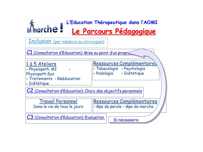 Le Parcours Pédagogique Inclusion (par médecin ou chirurgien) C1 (Consultation d'Education): Mise au point d'un programme adapté 1 à 5 Ateliers - Phys