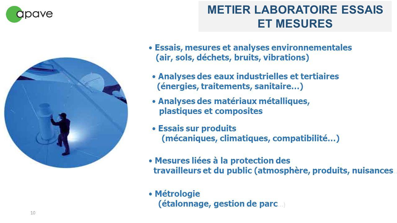 10 Laboratoire Essais - Mesures Essais sur produits (mécaniques, climatiques, compatibilité…) Métrologie (étalonnage, gestion de parc …) Essais, mesur