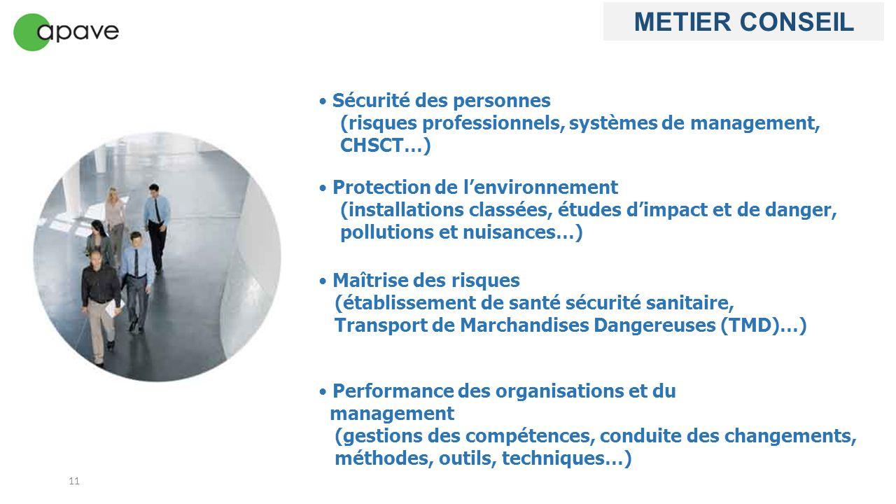 11 Conseil Protection de l'environnement (installations classées, études d'impact et de danger, pollutions et nuisances…) Performance des organisation