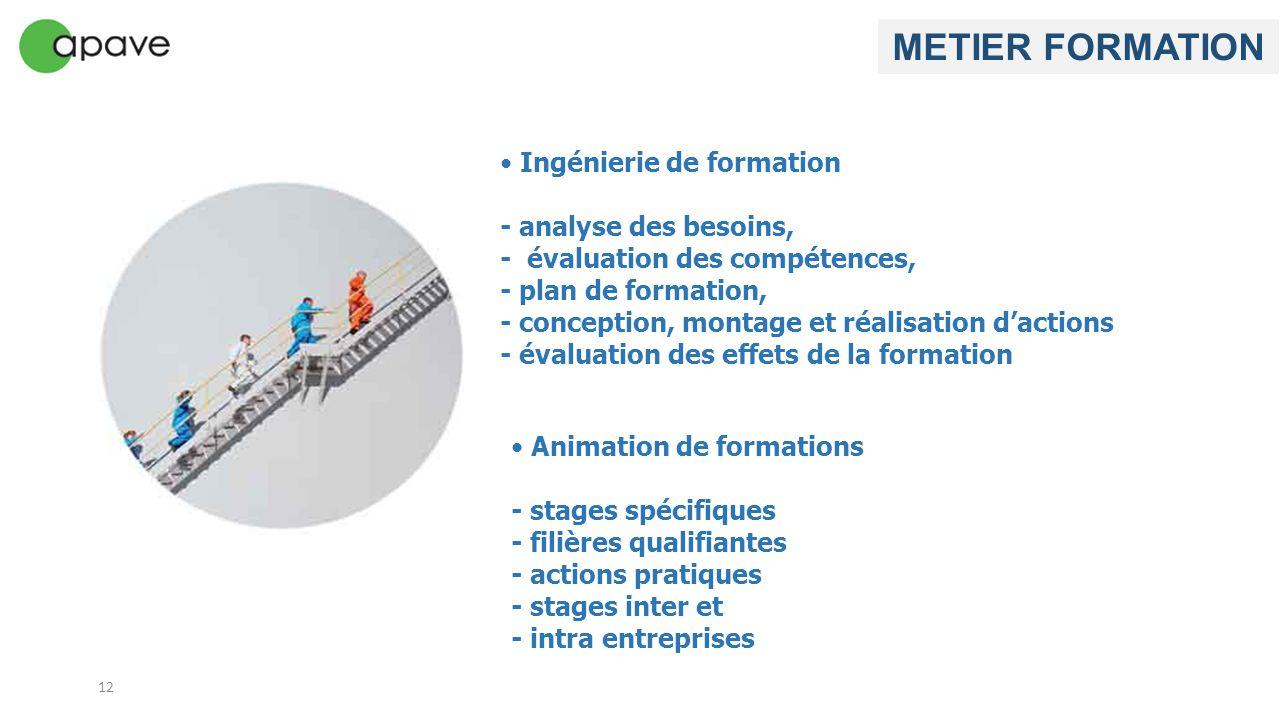 12 Formation Ingénierie de formation - analyse des besoins, - évaluation des compétences, - plan de formation, - conception, montage et réalisation d'