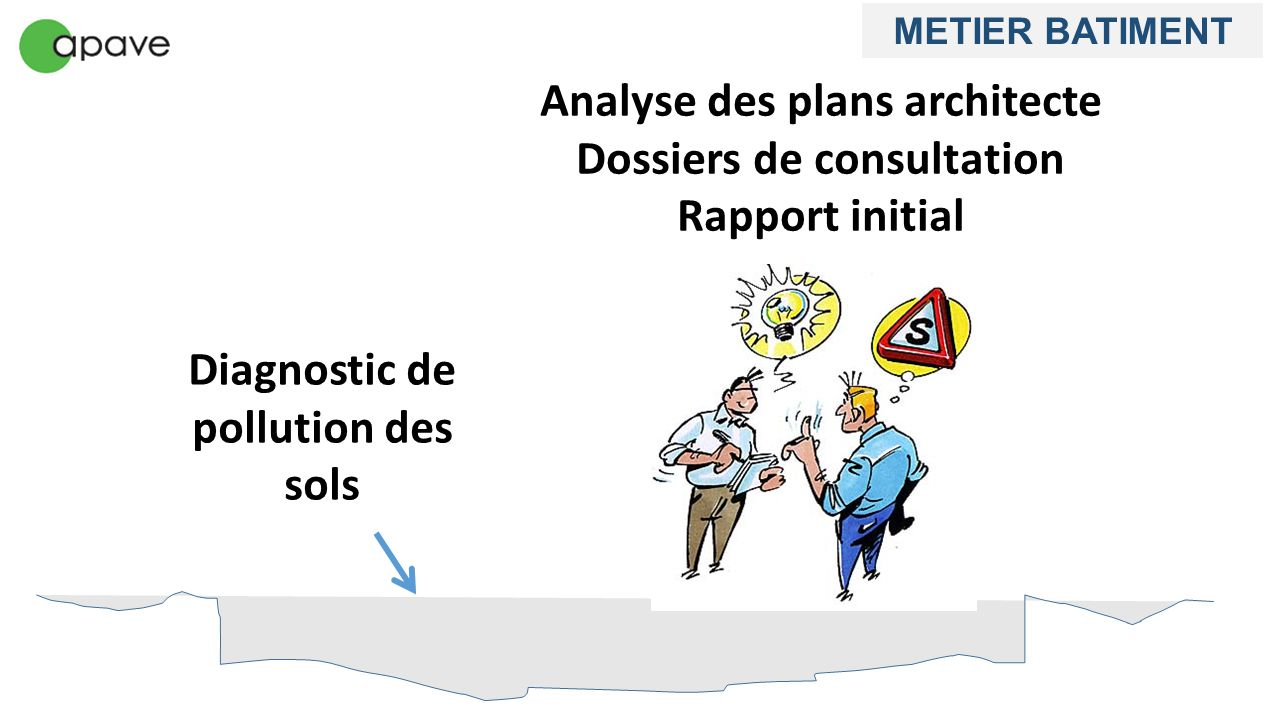 Diagnostic de pollution des sols Analyse des plans architecte Dossiers de consultation Rapport initial METIER BATIMENT