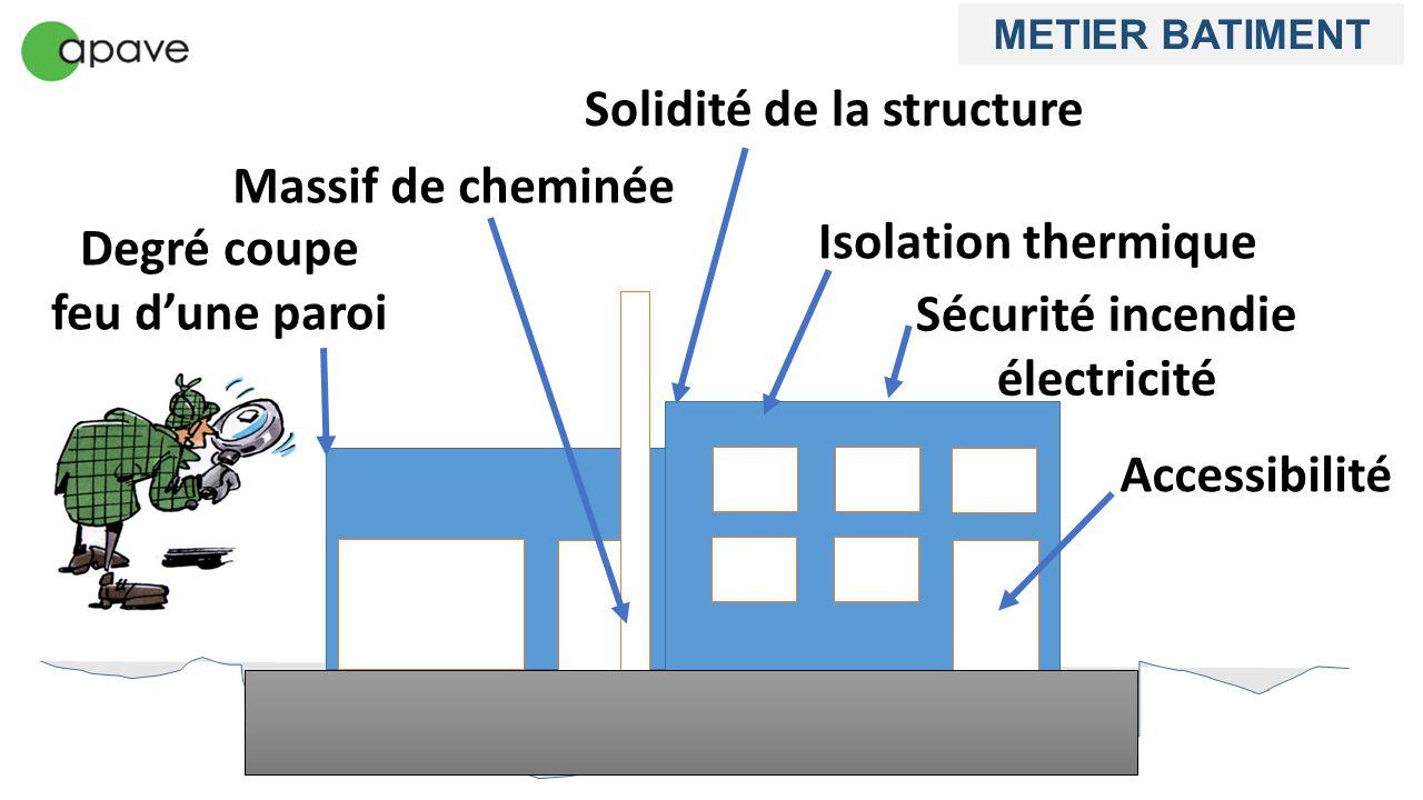 Massif de cheminée Accessibilité Degré coupe feu d'une paroi Isolation thermique METIER BATIMENT Sécurité incendie électricité Solidité de la structur