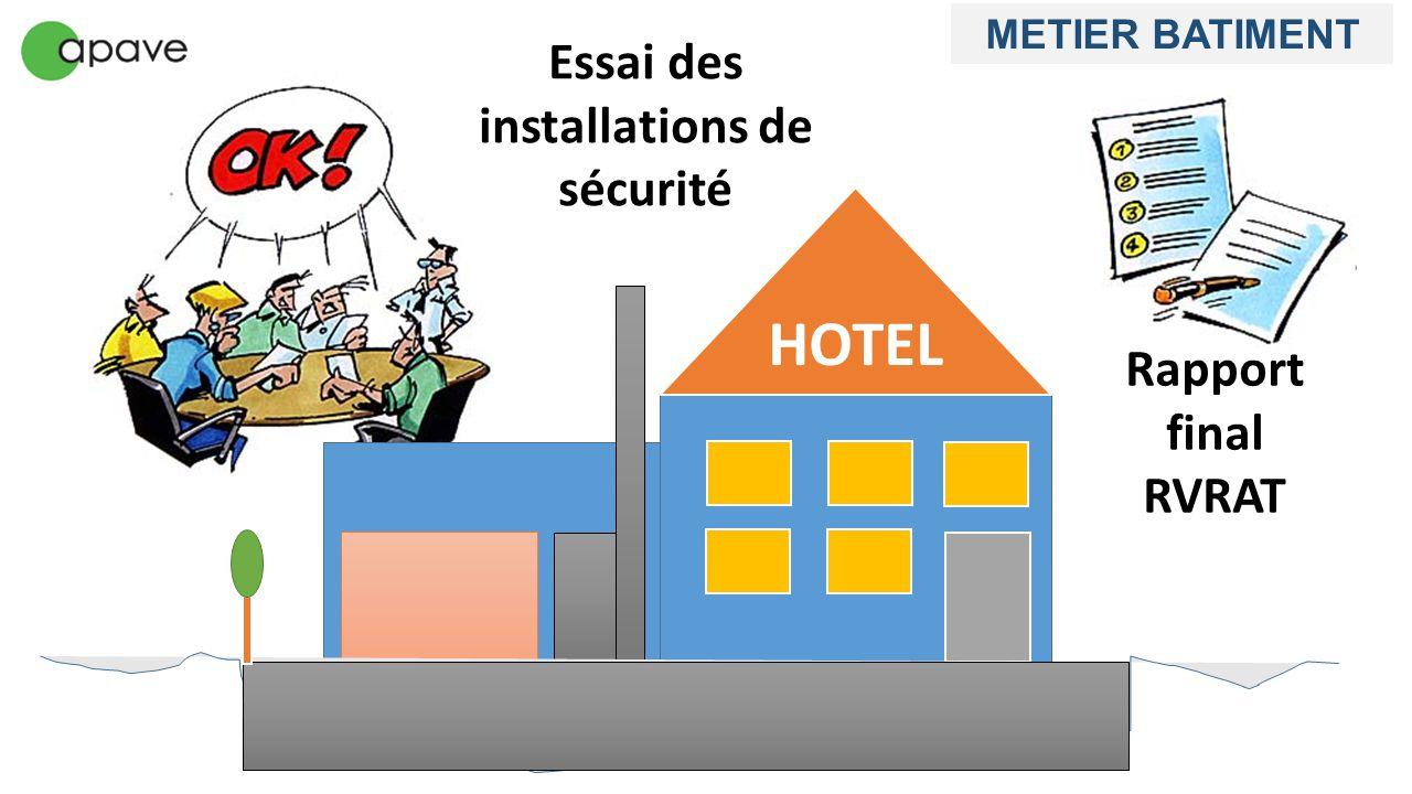 HOTEL Rapport final RVRAT Essai des installations de sécurité METIER BATIMENT