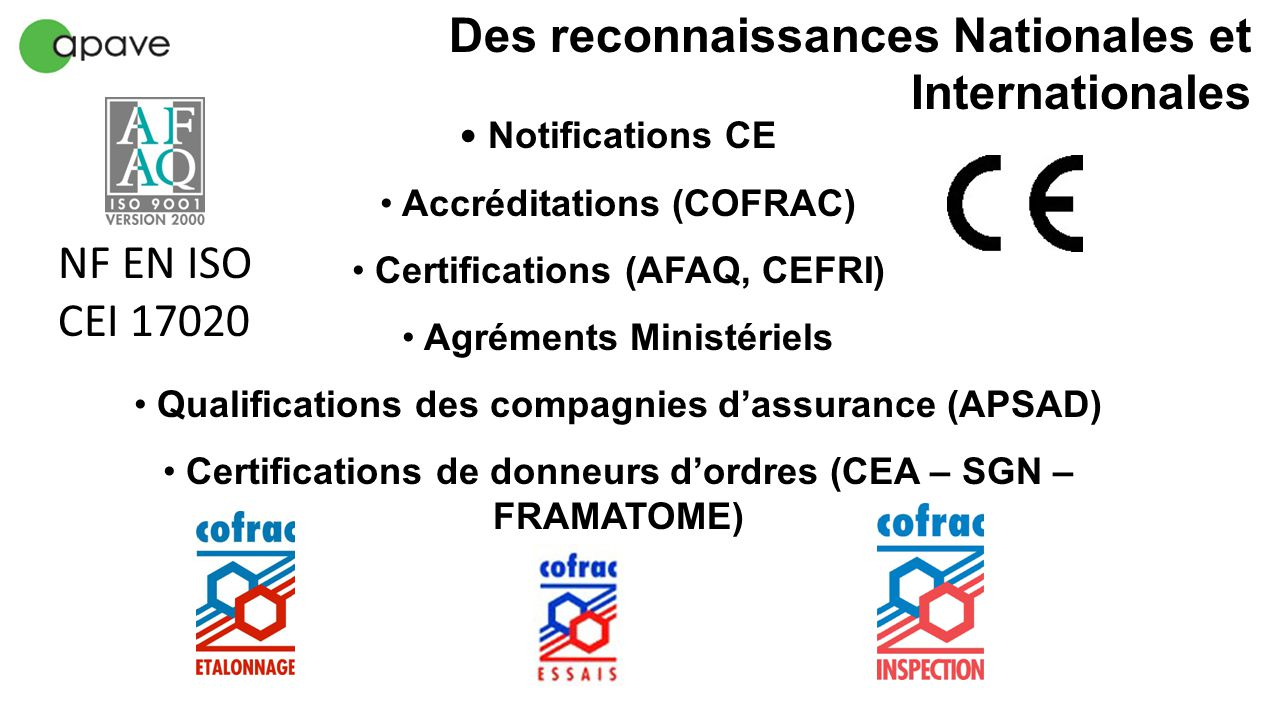 Notifications CE Accréditations (COFRAC) Certifications (AFAQ, CEFRI) Agréments Ministériels Qualifications des compagnies d'assurance (APSAD) Certifi