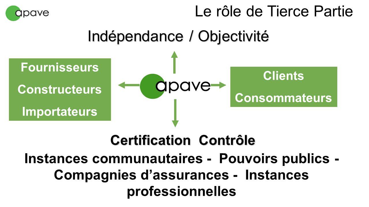 Le rôle de Tierce Partie » Fournisseurs Constructeurs Importateurs Clients Consommateurs Indépendance / Objectivité Certification Contrôle Instances c