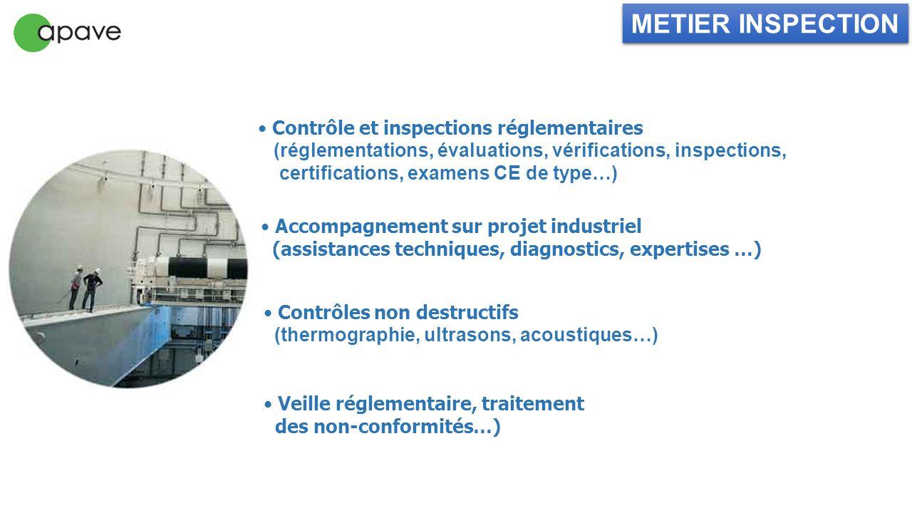 Inspection Contrôle et inspections réglementaires (réglementations, évaluations, vérifications, inspections, certifications, examens CE de type…) Acco