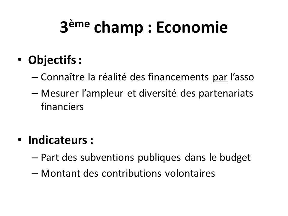 3 ème champ : Economie Objectifs : – Connaître la réalité des financements par l'asso – Mesurer l'ampleur et diversité des partenariats financiers Ind