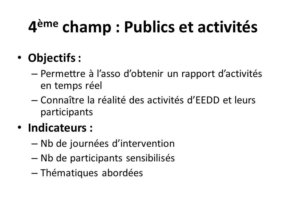 4 ème champ : Publics et activités Objectifs : – Permettre à l'asso d'obtenir un rapport d'activités en temps réel – Connaître la réalité des activité