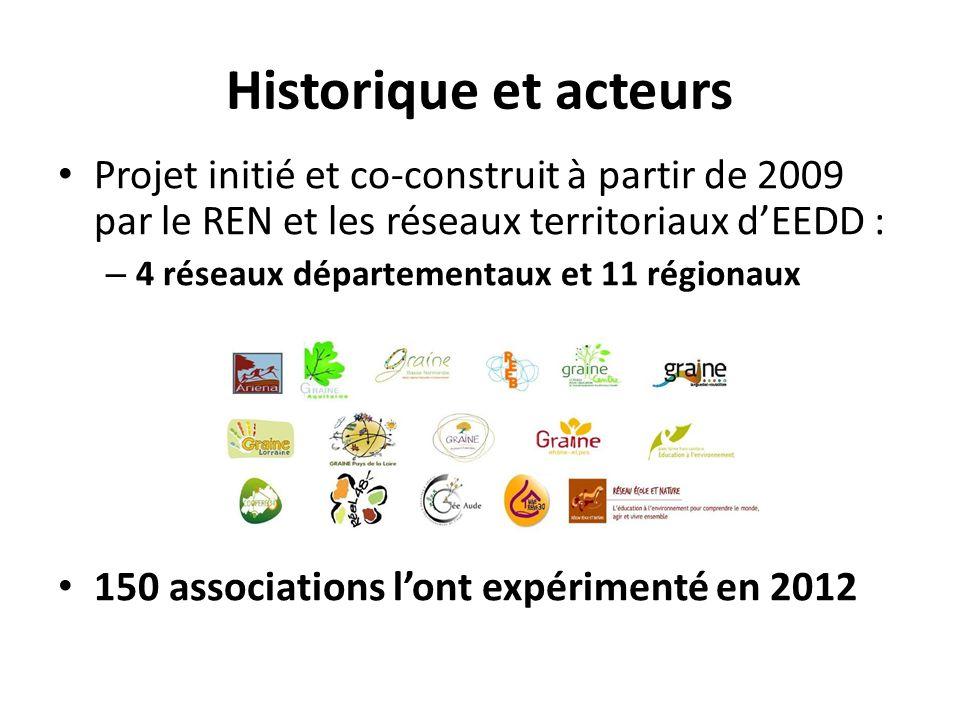 Historique et acteurs Projet initié et co-construit à partir de 2009 par le REN et les réseaux territoriaux d'EEDD : – 4 réseaux départementaux et 11