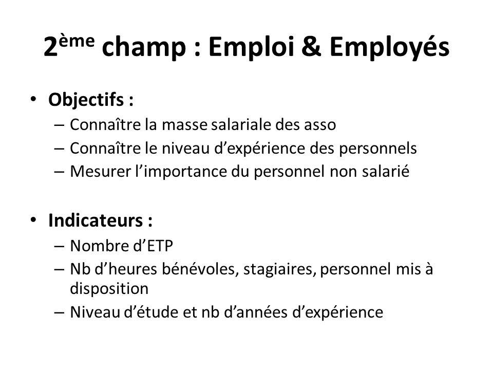 2 ème champ : Emploi & Employés Objectifs : – Connaître la masse salariale des asso – Connaître le niveau d'expérience des personnels – Mesurer l'impo