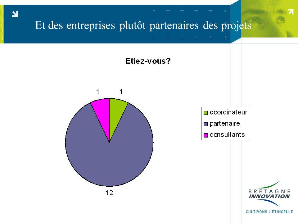 60% des projets sont d'origine étrangère