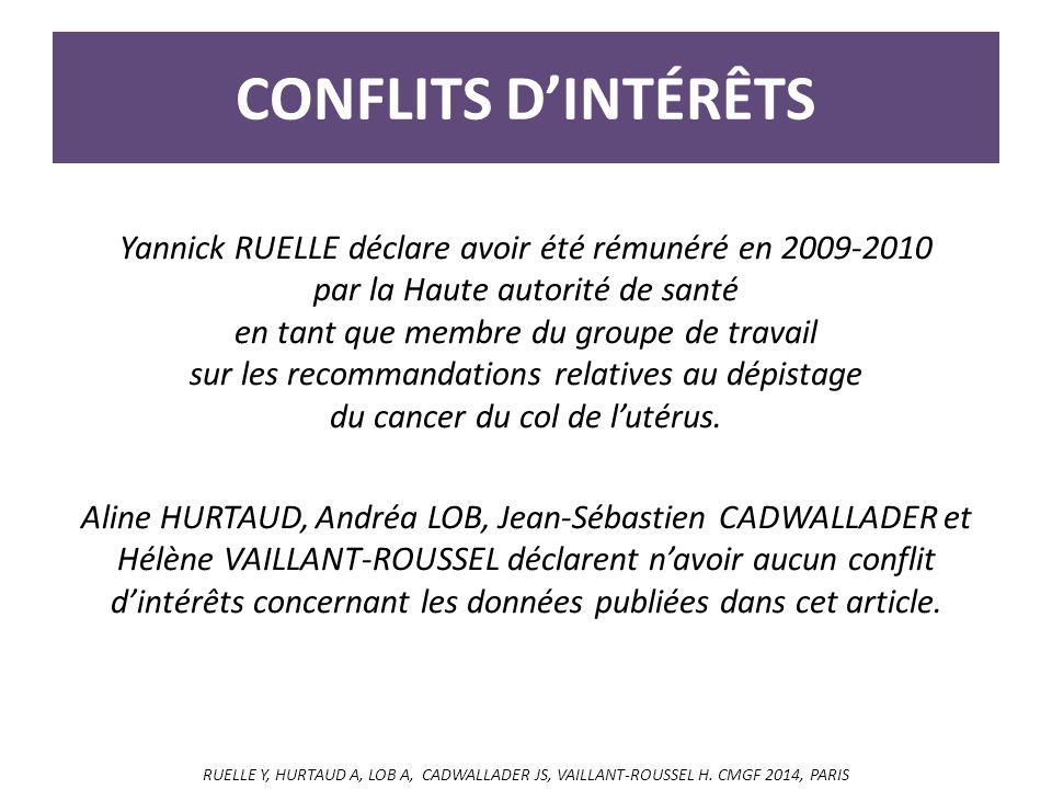 CONFLITS D'INTÉRÊTS Yannick RUELLE déclare avoir été rémunéré en 2009-2010 par la Haute autorité de santé en tant que membre du groupe de travail sur les recommandations relatives au dépistage du cancer du col de l'utérus.