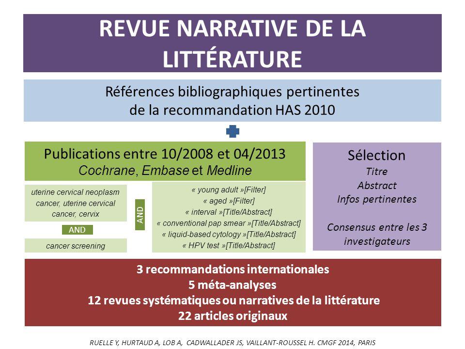 REVUE NARRATIVE DE LA LITTÉRATURE Références bibliographiques pertinentes de la recommandation HAS 2010 « young adult »[Filter] « aged »[Filter] « interval »[Title/Abstract] « conventional pap smear »[Title/Abstract] « liquid-based cytology »[Title/Abstract] « HPV test »[Title/Abstract] Publications entre 10/2008 et 04/2013 Cochrane, Embase et Medline uterine cervical neoplasm cancer, uterine cervical cancer, cervix cancer screening AND Sélection Titre Abstract Infos pertinentes Consensus entre les 3 investigateurs 3 recommandations internationales 5 méta-analyses 12 revues systématiques ou narratives de la littérature 22 articles originaux RUELLE Y, HURTAUD A, LOB A, CADWALLADER JS, VAILLANT-ROUSSEL H.