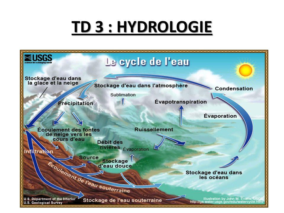 Bilan hydrologique fonctionne comme le bilan radiatif : Entrées = Sorties  Entrées : précipitations  Sorties : Evapotranspiration, ruissellement, infiltration Bilan : Précipitations (P) = Ruissellement(R) + Infiltration(I) + Evapotranspiration (ETR) ± Stockage (lac, eaux souterraines profondes) Auparavant on a vu qu'il n'y avait pas de stockage d'eau souterraine : Stockage = 0 De plus on a vu que Q = Ruissellement + infiltrations Donc on en déduit : Précipitations (P) = Q rivière_annuel + ETR Attention pour ce bilan l'unité est le mm On fera le bilan sur une année (ici l'année 2000) 2.